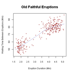 graficas de dispersion