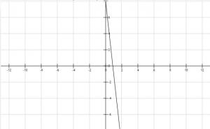 Función lineal 10