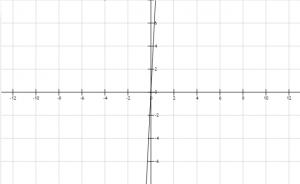 Función lineal 11