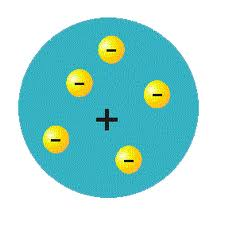 atomo de Thomson