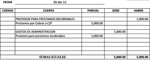 Ejemplo de contabilidad 7