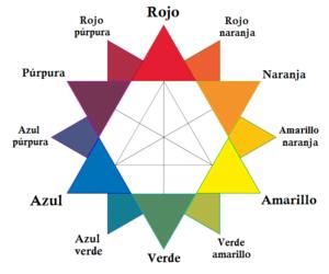 colores intermedias