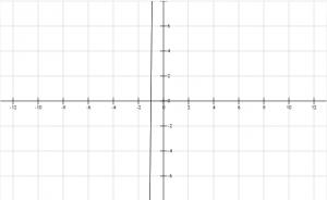 Función lineal 15